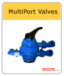 MultiPort Valves
